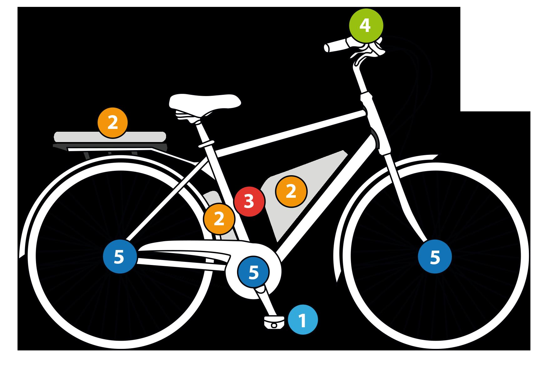 vélo électrique : schéma des 5 points essentiels